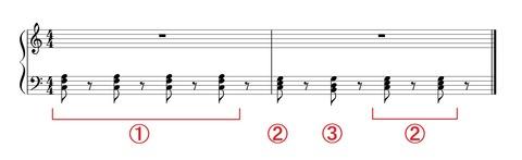ピアニストのためのギターレッスン03(コード番号)