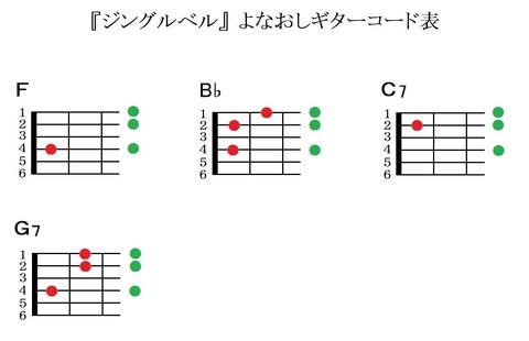 『ジングルベル』よなおしギターコード表