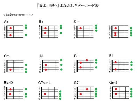 『春よ、来い』よなおしギターコード表