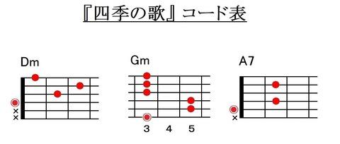 『四季の歌』コード表