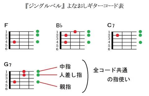 『ジングルベル』よなおしギターコード表(右手使い方)