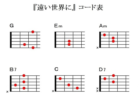 『遠い世界に』ギターコード表(KeyG)