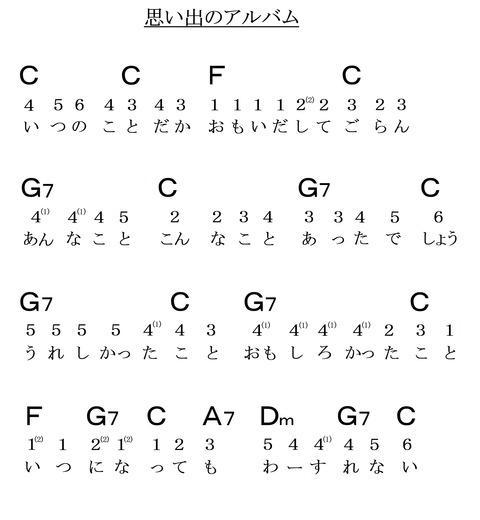 『思い出のアルバム』(コード譜)