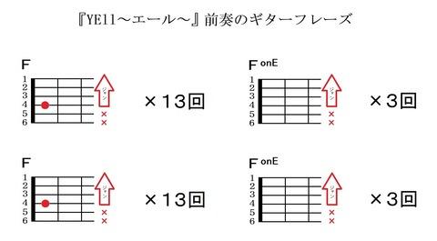 『YELL~エール~』よなおしギターコード表(前奏フレーズ)