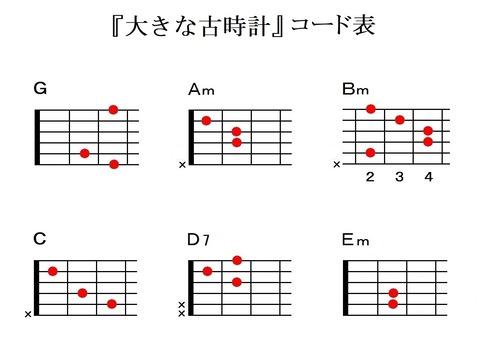 『大きな古時計』ギターコード表(KeyG)
