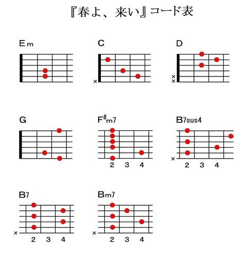 『春よ、来い』ギターコード表(KeyG)02