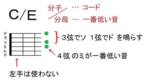 分数コードの解説(よなおしギター)