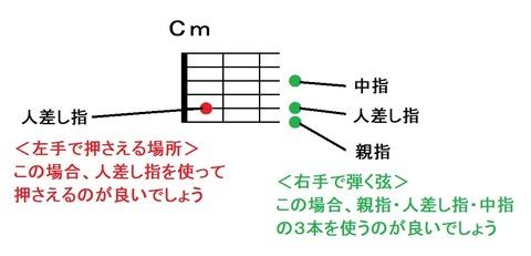 コード表見方02