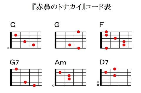 『赤鼻のトナカイ』コード表