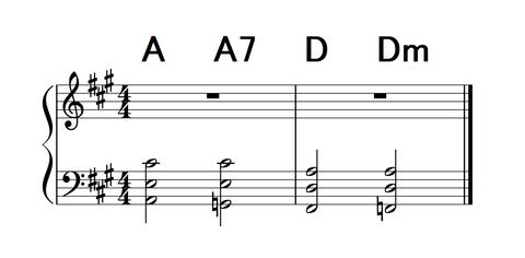 AA7DDmピアノ2