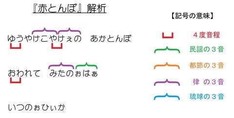 赤とんぼ(日本音階的解析)