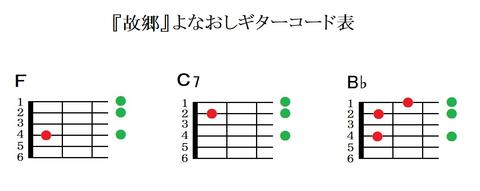 『ふるさと』よなおしギターコード表(キイF)