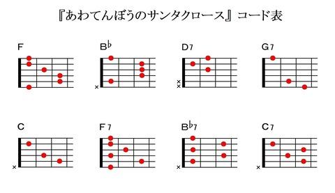 『あわてんぼうのサンタクロース』ギターコード表
