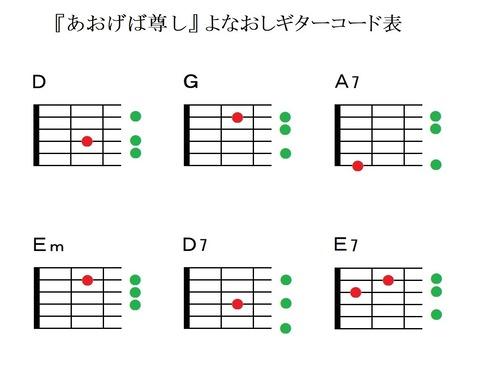 『あおげば尊し』コード表(KeyG)