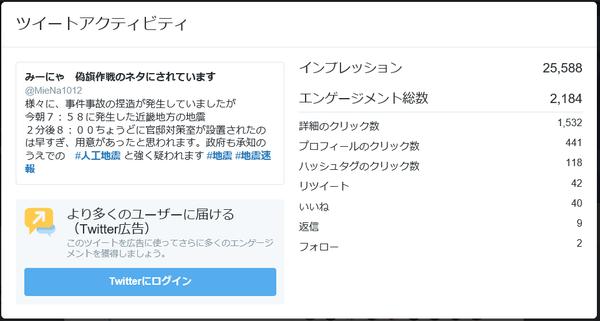 大阪北部(人工地震疑い)地震に関するツイート インプレッション