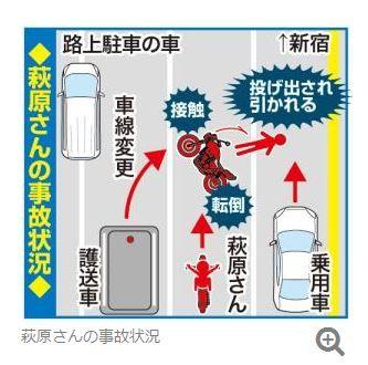 20150423_1300_萩原流行さん事故状況図解
