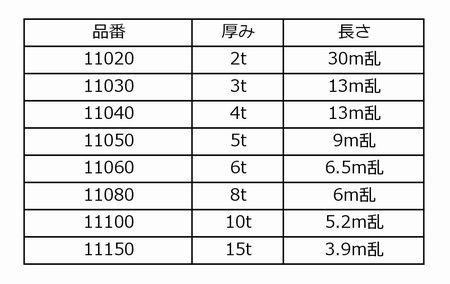 原反巻き数量(R28W相当品)_