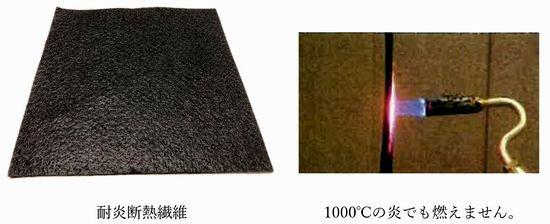 耐熱繊維s