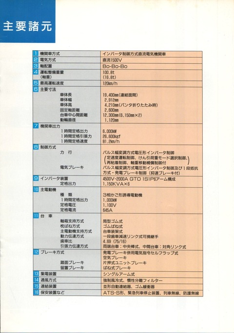 EF200-901_3