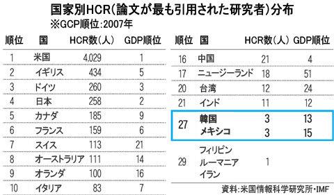 日本人だけど日本のここが嫌い in ダメ板 [無断転載禁止]©2ch.netYouTube動画>8本 ->画像>164枚