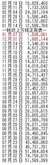 line173