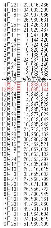 line186