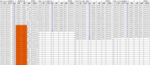 200709_stock_setting_pre