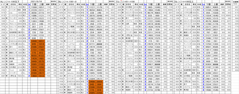 210916_stock_setting