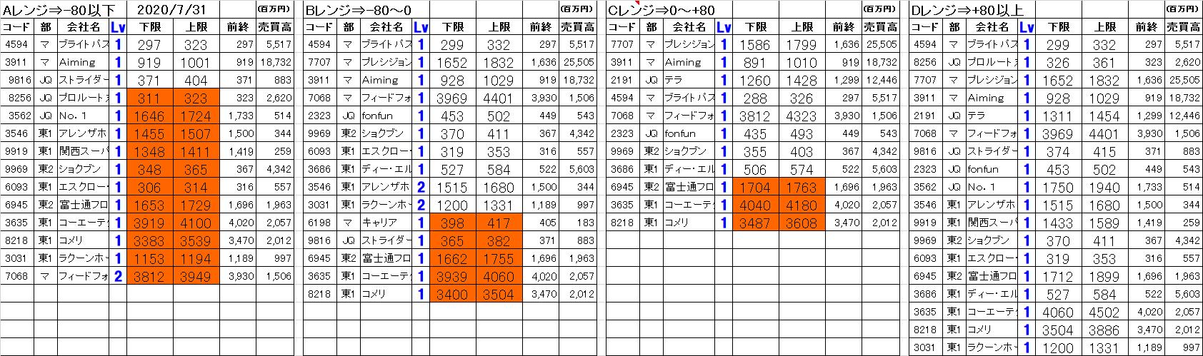 株価 カラダ 掲示板 ノート