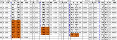 210917_stock_setting_pre