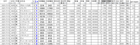 20210713_profit_and_loss