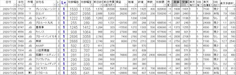 20200728_profit_and_loss