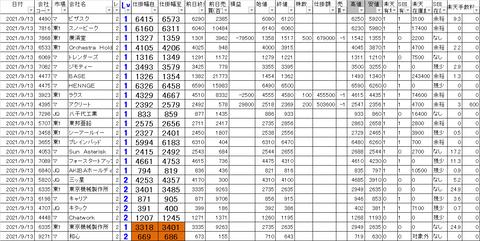 20210913_profit_and_loss