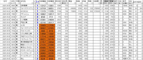 20210909_profit_and_loss
