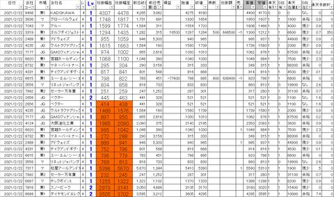 20210222_profit_and_loss