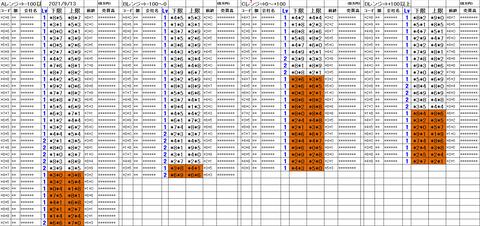 210913_stock_setting_pre