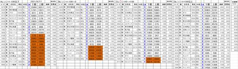 210917_stock_setting