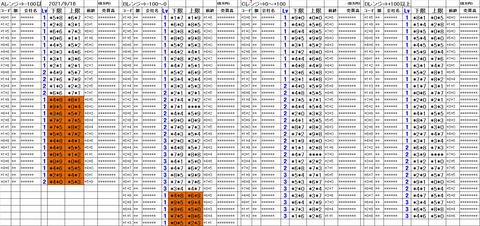 210916_stock_setting_pre