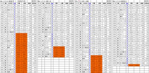 200708_stock_setting