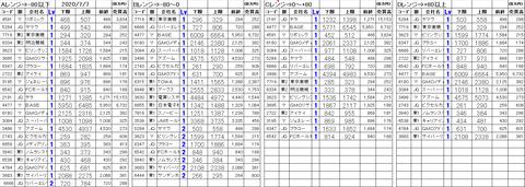 200707_stock_setting