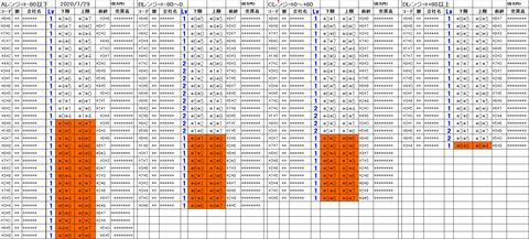 200729_stock_setting_pre