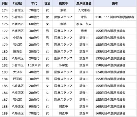 7BA0795D-C7F9-40F4-BABF-62876E084468