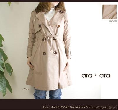 ara66_1