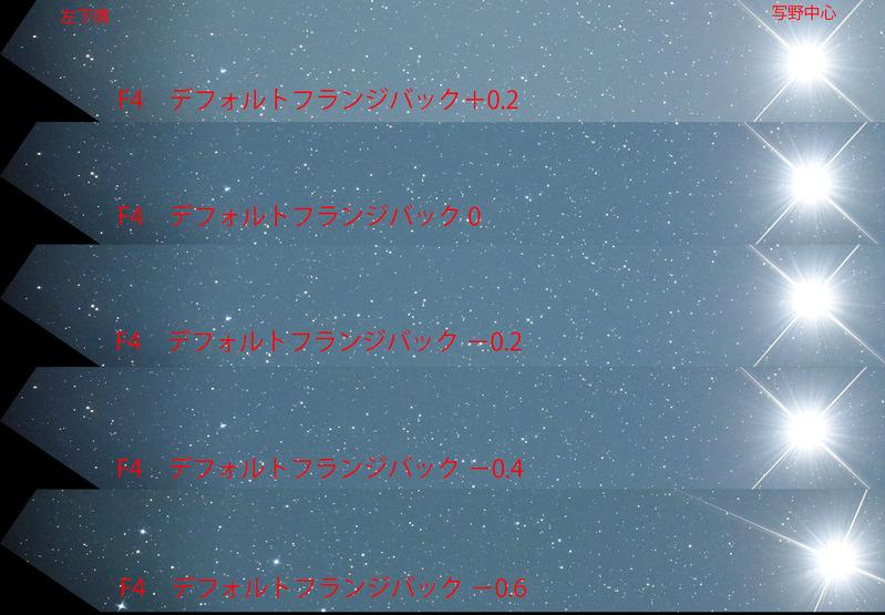 コレクターPH F4.7 フランジバックテスト20210110x