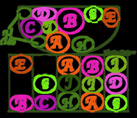 ハンギングバスケットの配置図(ペチュニア)