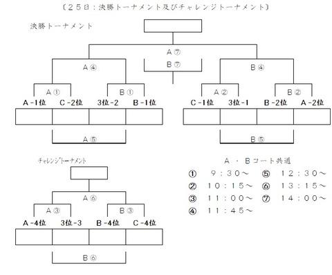 直方U12CUP②