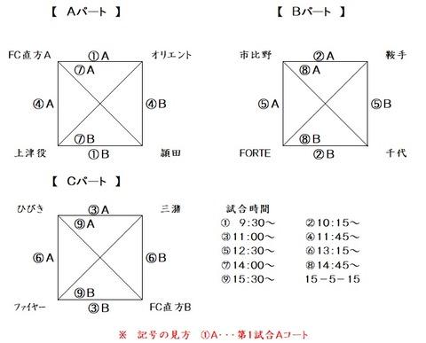 直方U12CUP①