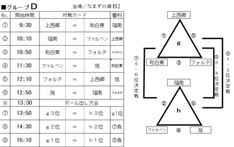 ①花鶴U11