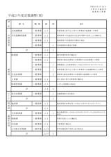庁内報937号別紙(定数調整票)1