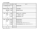 庁内報906(08-1-28開催分)5